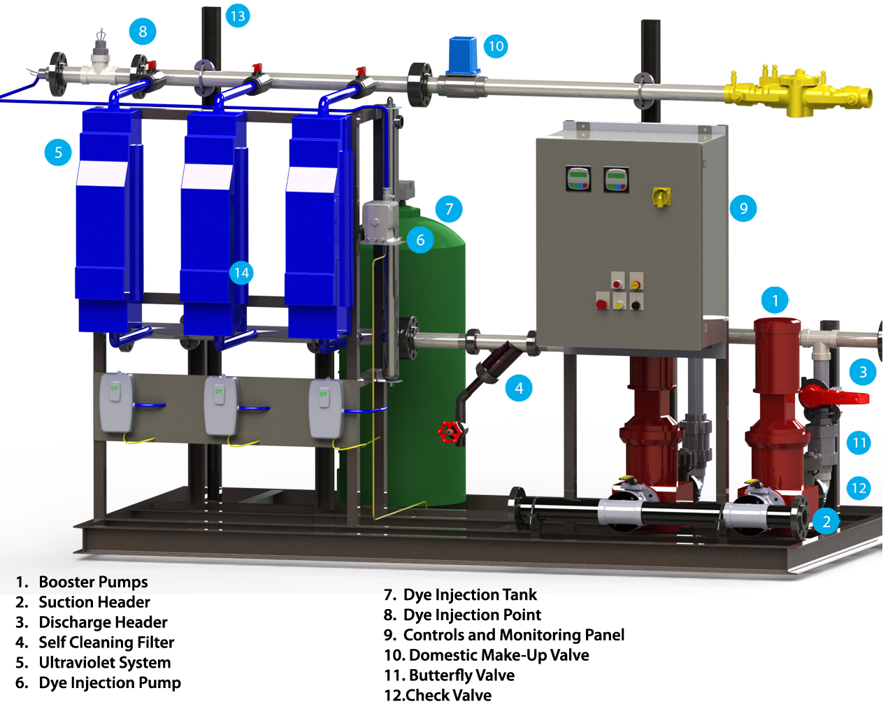 water reclamation recycling Dramatically cut water usage and energy costs and help the environment the aqua recycle® laundry water recycle system is the only proven system on the market that will reclaim and reuse all of.